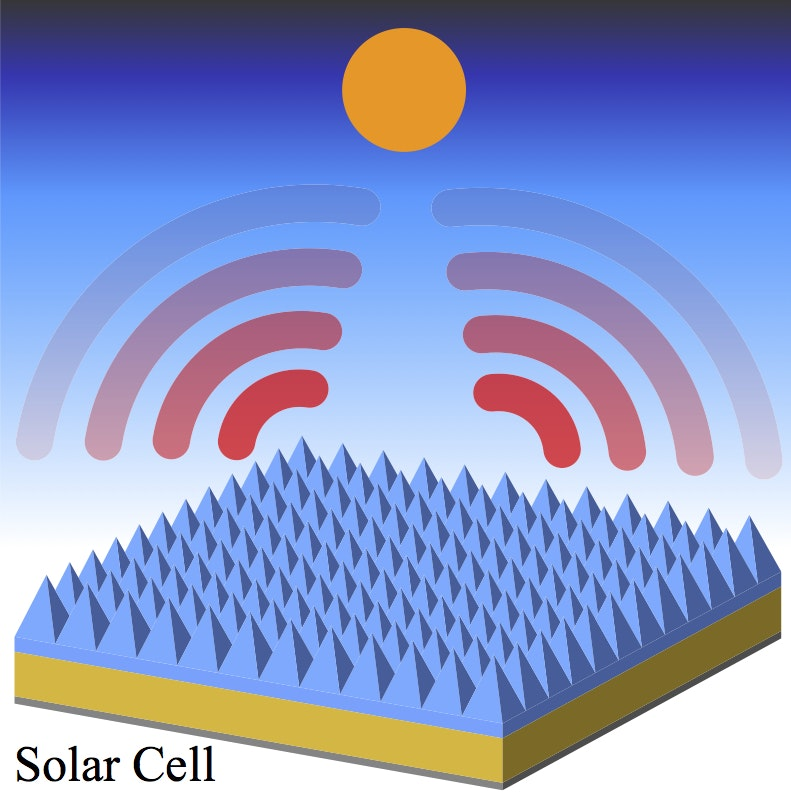 Printable solid state solar cells
