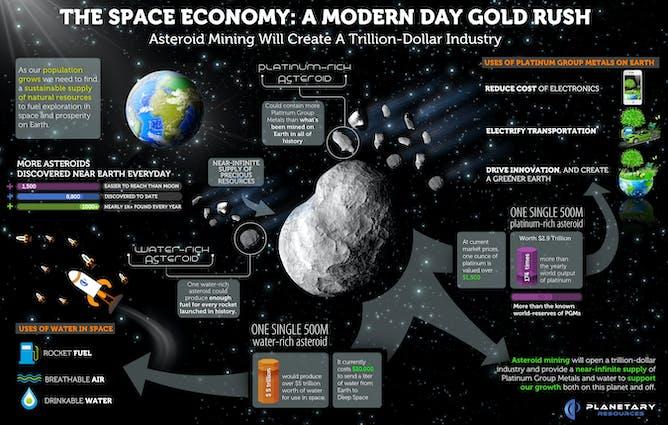 Asteroid mining will happen ... but Australia will miss ...