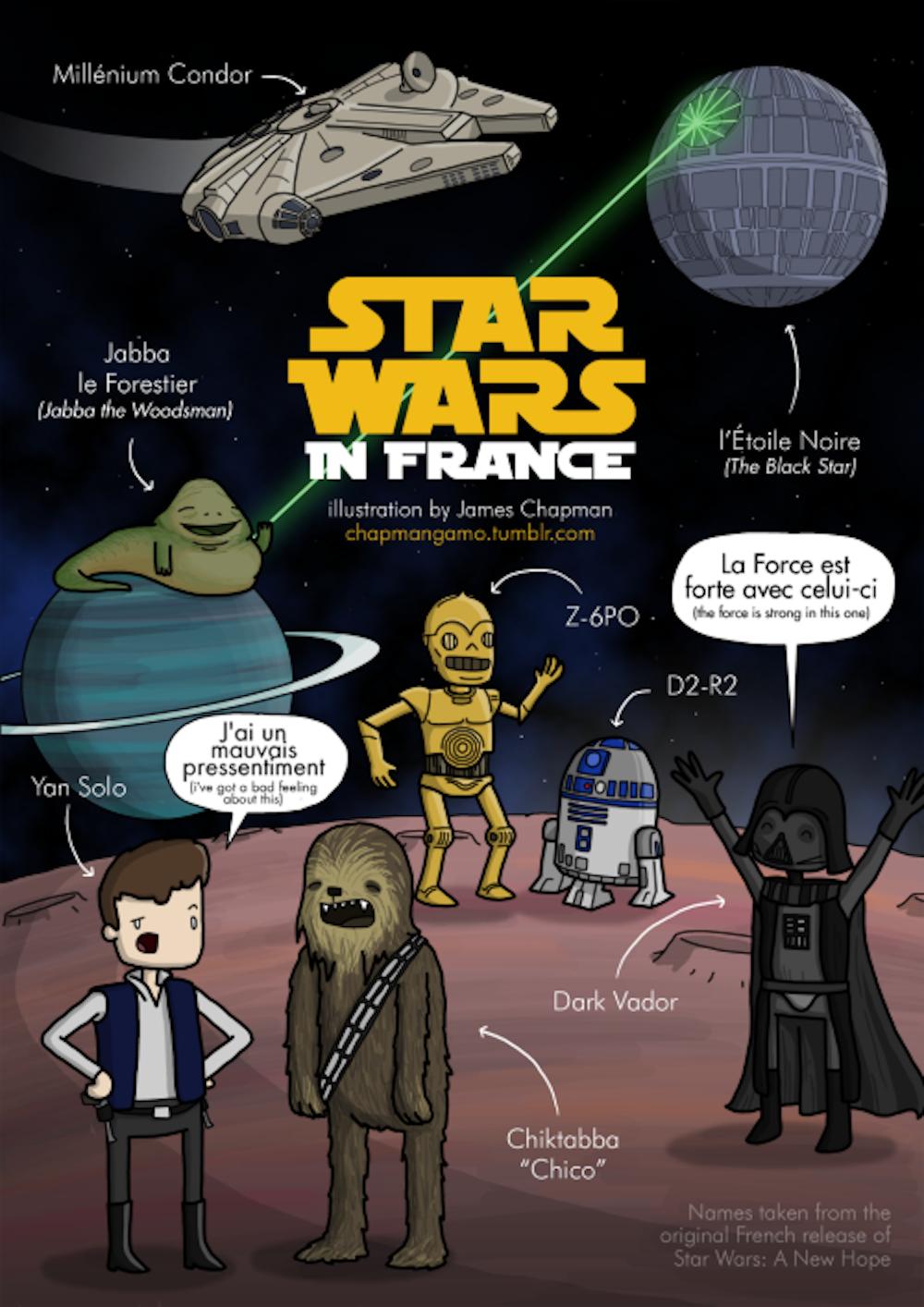 Do You Speak Star Wars