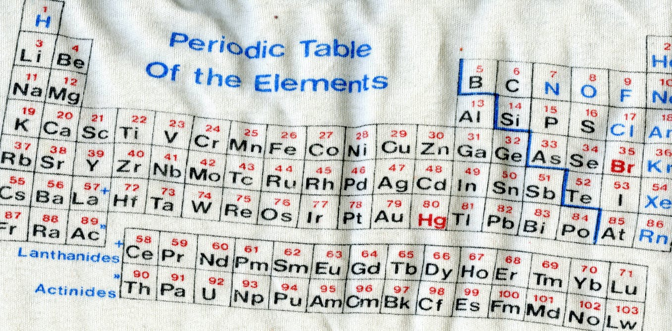 the periodic table from its classic design to use in popular culture - Periodic Table Mug Australia