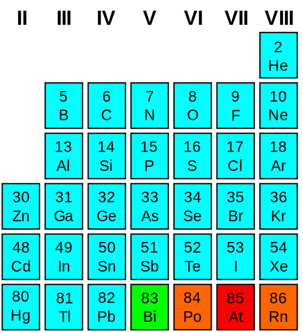 Beyond silicon the search for new semiconductors a section of the periodic table of the elements armtuk alessio rolleri gringer cc by sa gamestrikefo Gallery