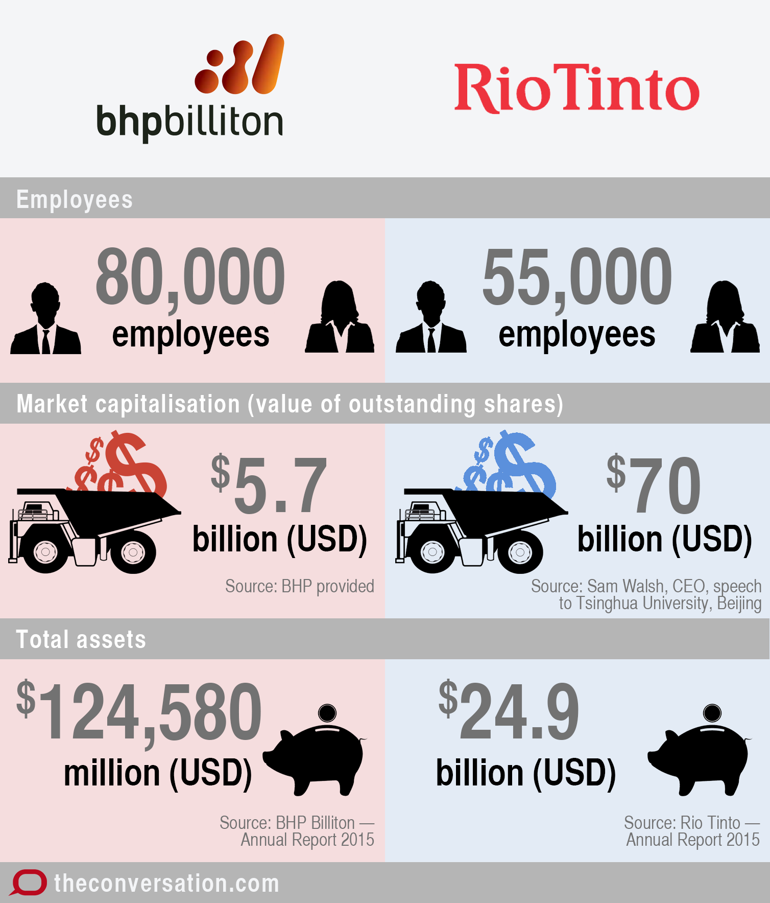 Capital Auto Sales >> Mining outlook: volatility will force cuts to operations and jobs