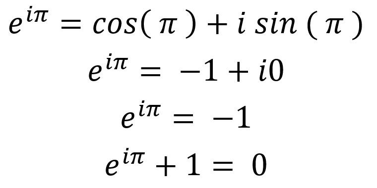 Pi And Its Part In The Most Beautiful Formula In Mathematics