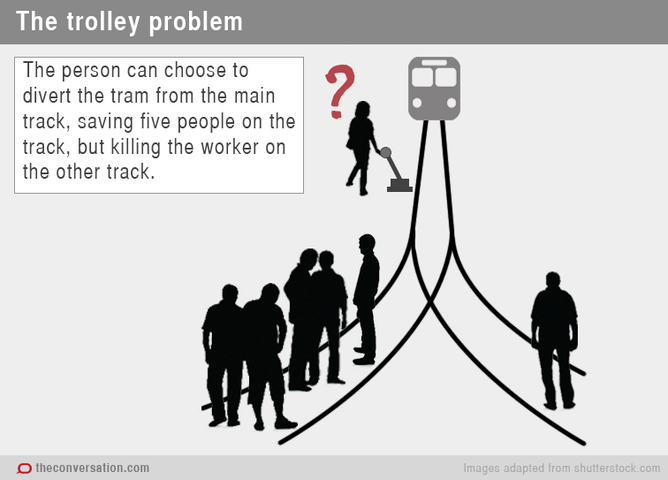 The Trolley Dilemma Would You Kill One Person To Save Five