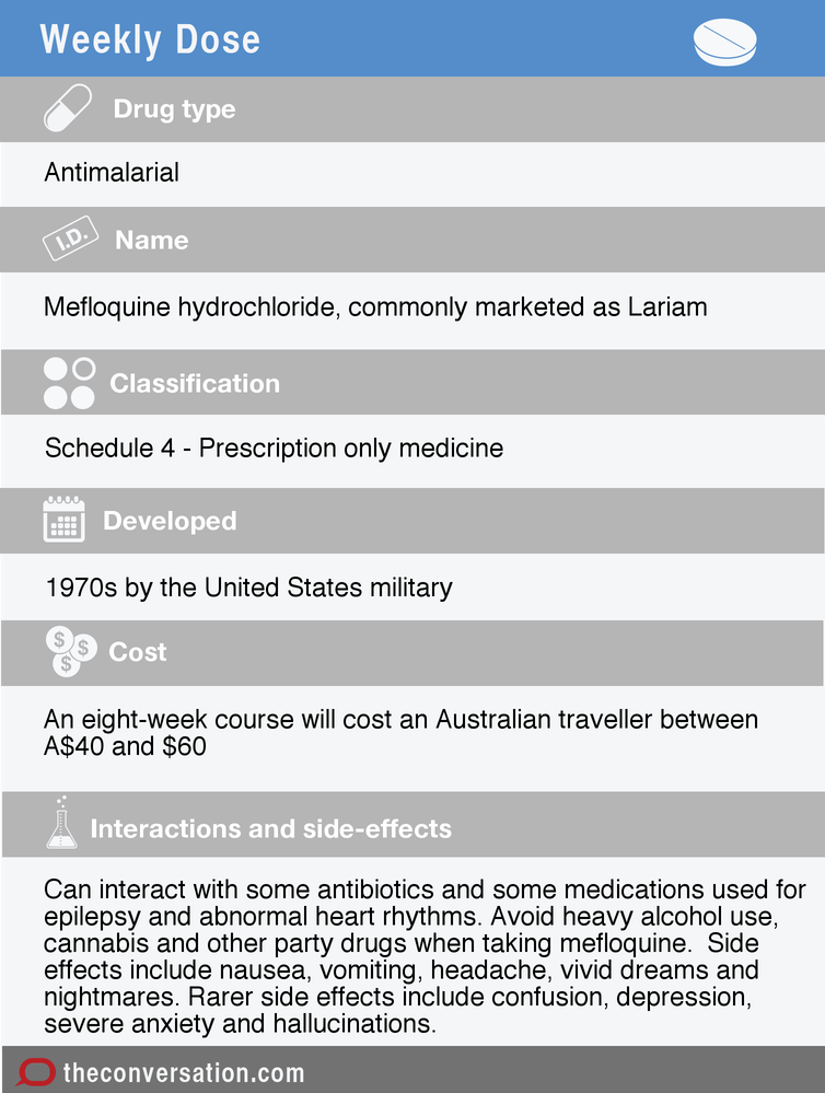 Weekly Dose: mefloquine, an antimalarial drug made to win wars