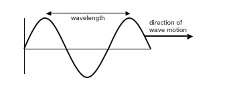 Explainer: the Doppler effect