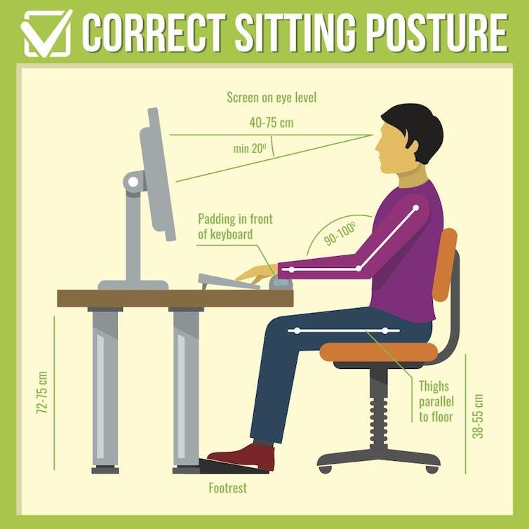 Health Check Can Bad Posture Give You A Hunchback