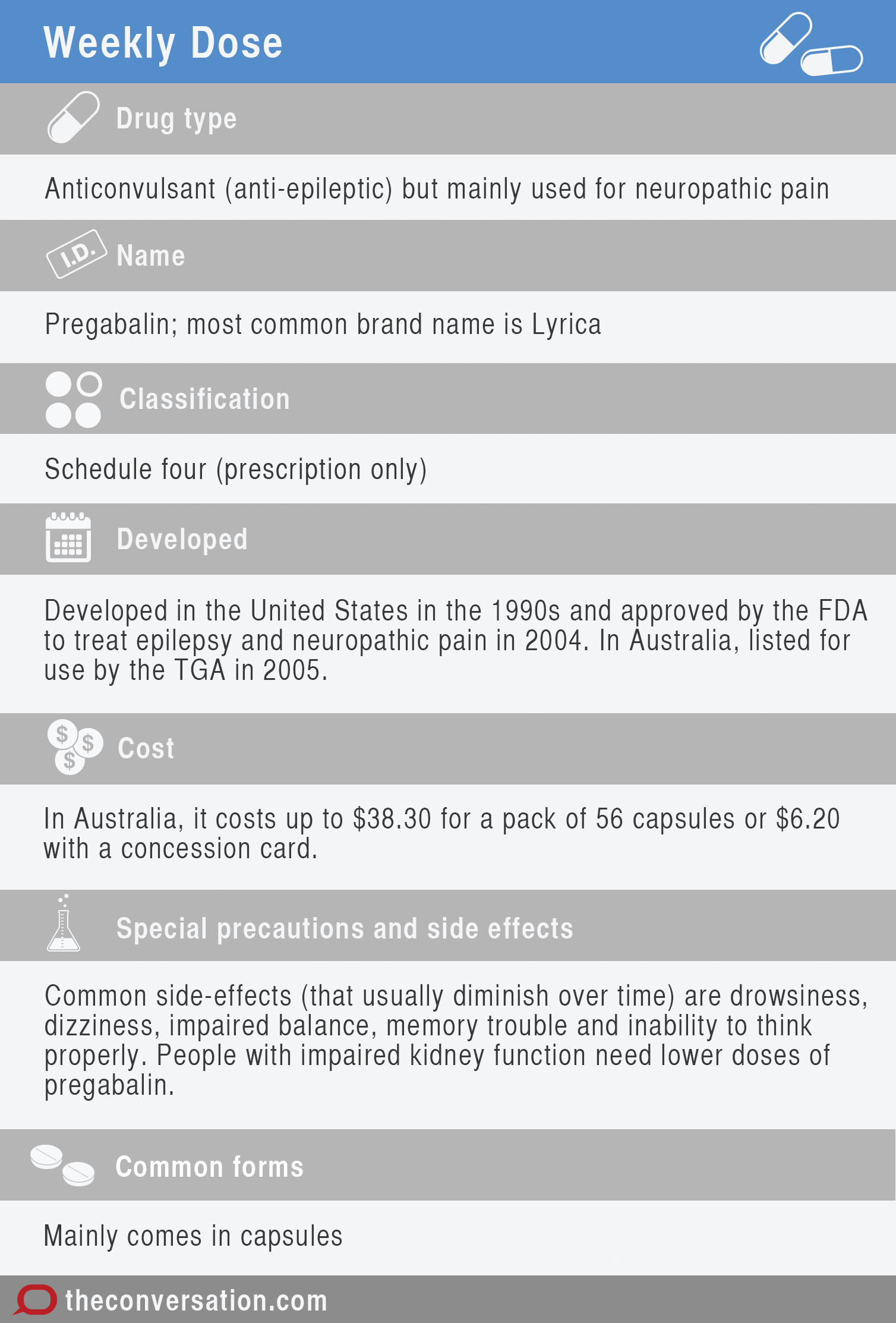 gabapentin long term side effects