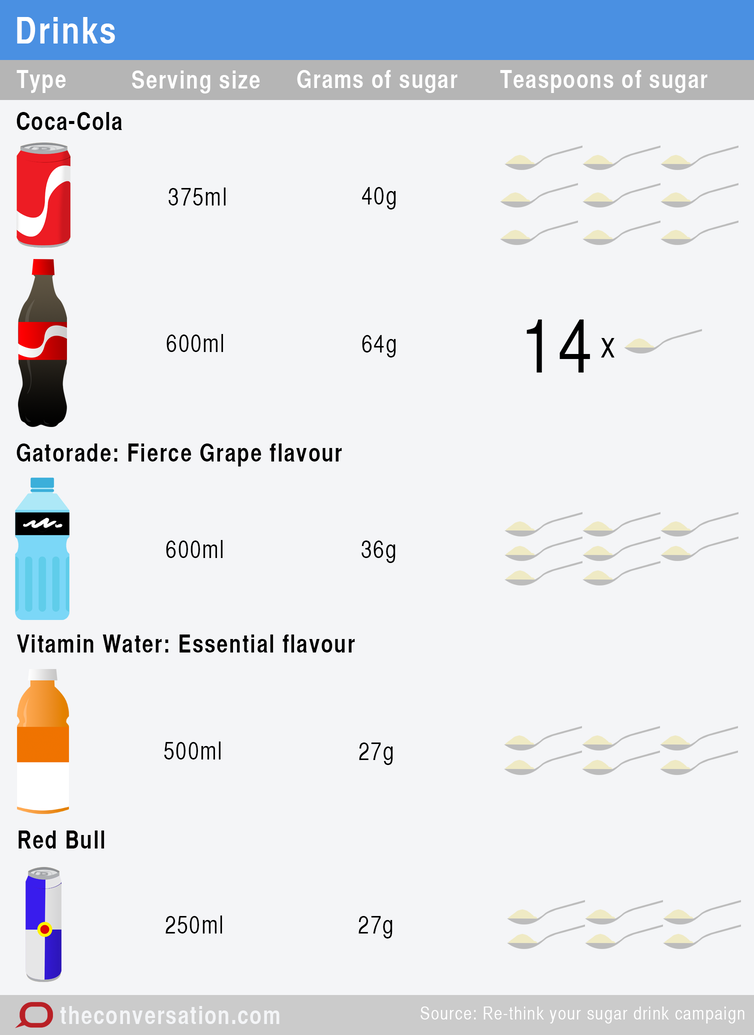 Health Check How Much Sugar Is It Ok To Eat