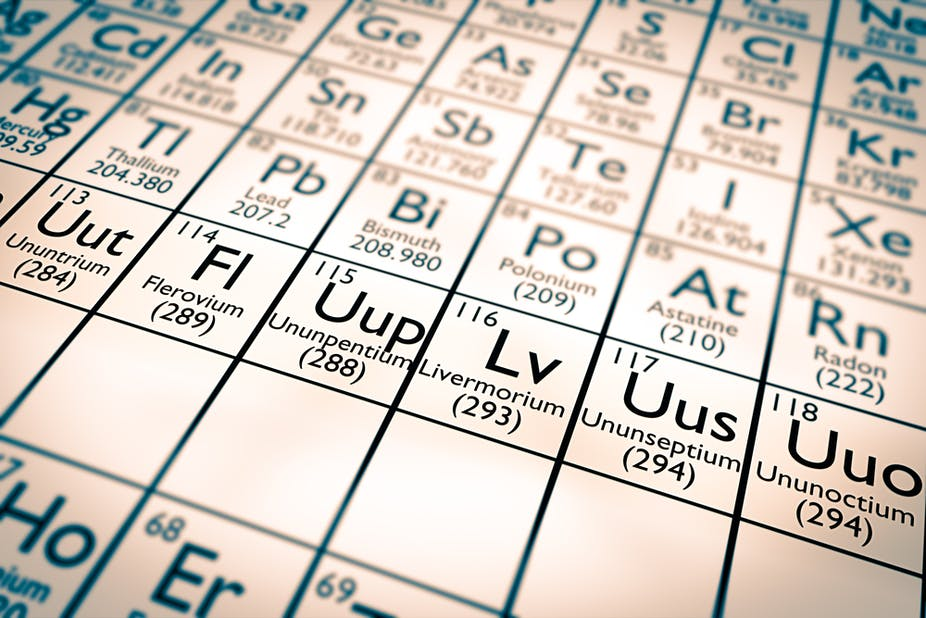 Its Elemental How To Become A Periodic Table Pub Quiz Champion