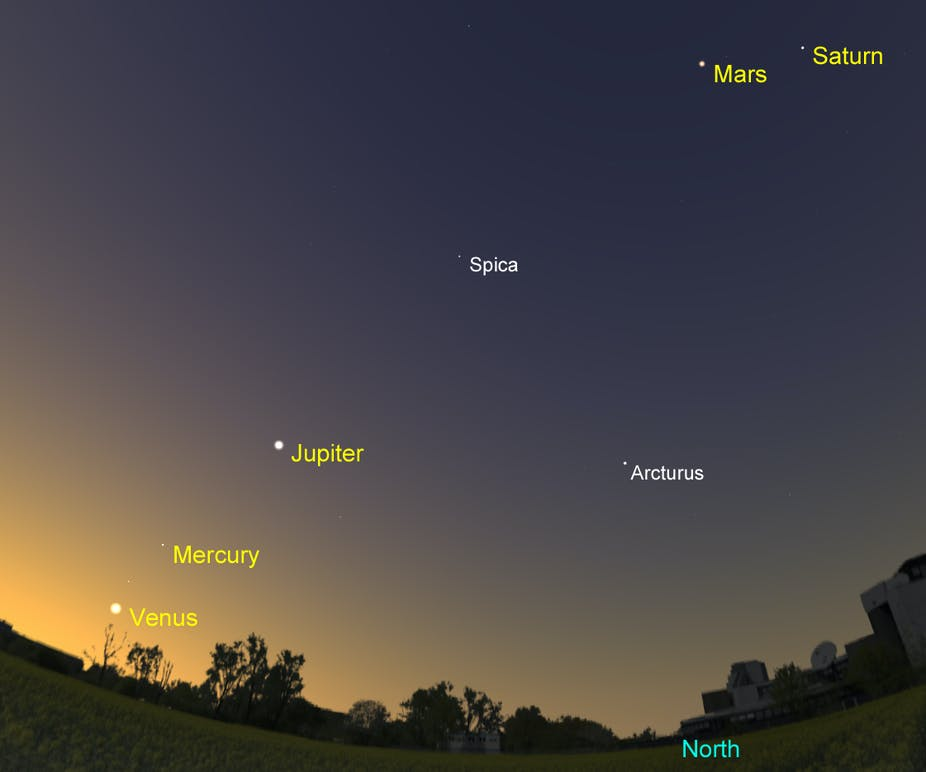 d07a6b83d6 Your guide to see five planets after sunset