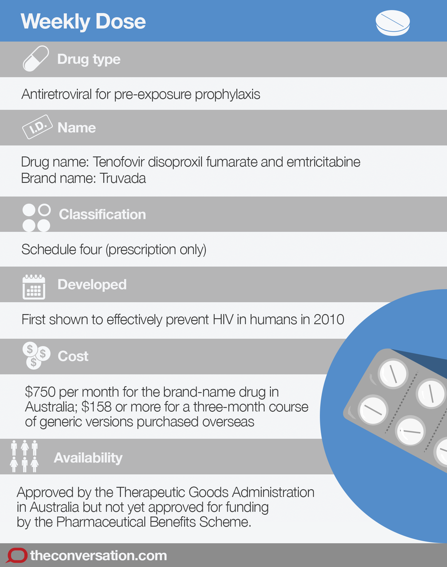 What are the antiviral drugs - inexpensive, but the most effective