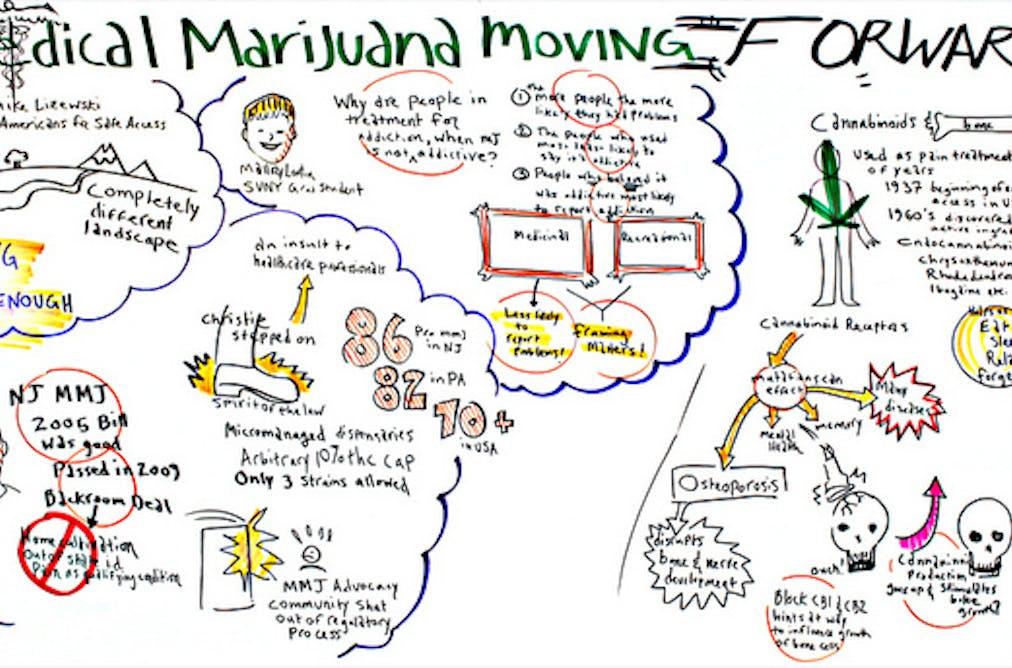 Bienfaits Et Risques Du Cannabis Ce Que Dit La Science