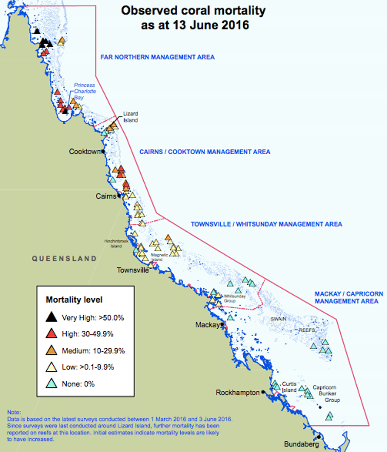 an analysis of great barrier reef marine park authority and total catchments management The great barrier reef marine park authority considers the greatest threat loads at the end of catchments and the reef's health, management.