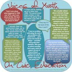 Why America urgently needs to improve K-12 civic education