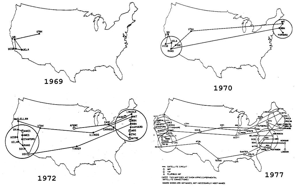 simple history of the internet