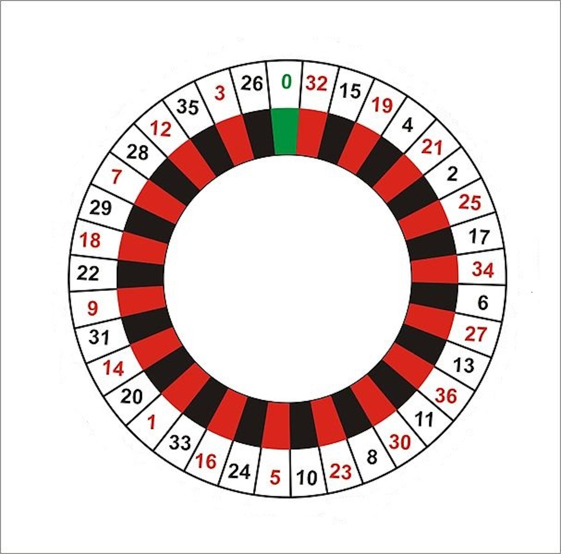 Patin a roulette brest