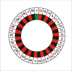 Mathematical betting strategies for roulette singapore pools sports betting line