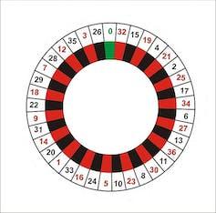 Premier roulette system