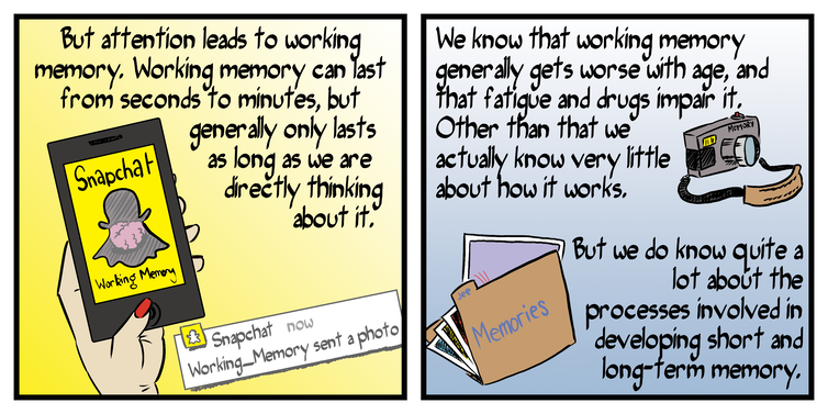 Comic explainer: how memory works