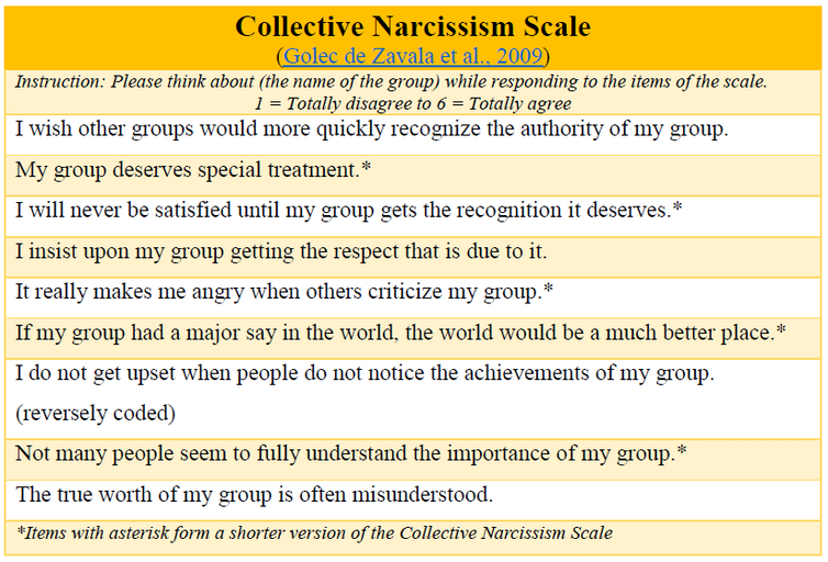 Welcome to the age of collective narcissism