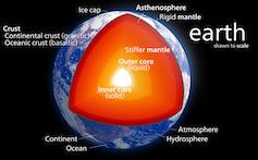 Cutaway image of the Earth's interior. Credit: Kelvinsong, CC BY-SA