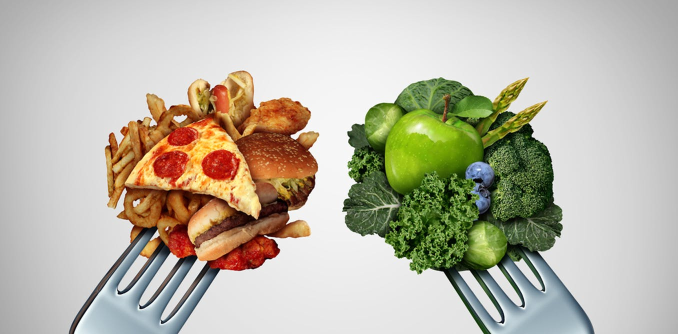 what is a blanaced diet