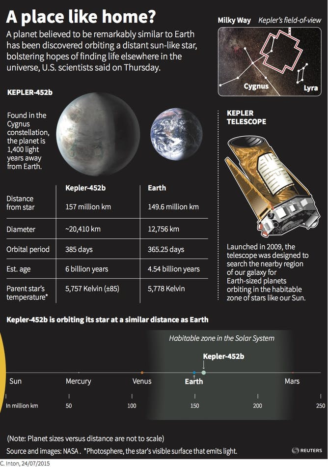 Until we get better tools, excited reports of 'habitable ...