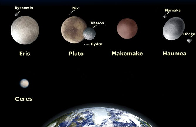 planets compared to each other - photo #21