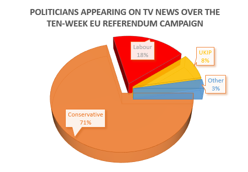 Image result for bbc truthful journalism