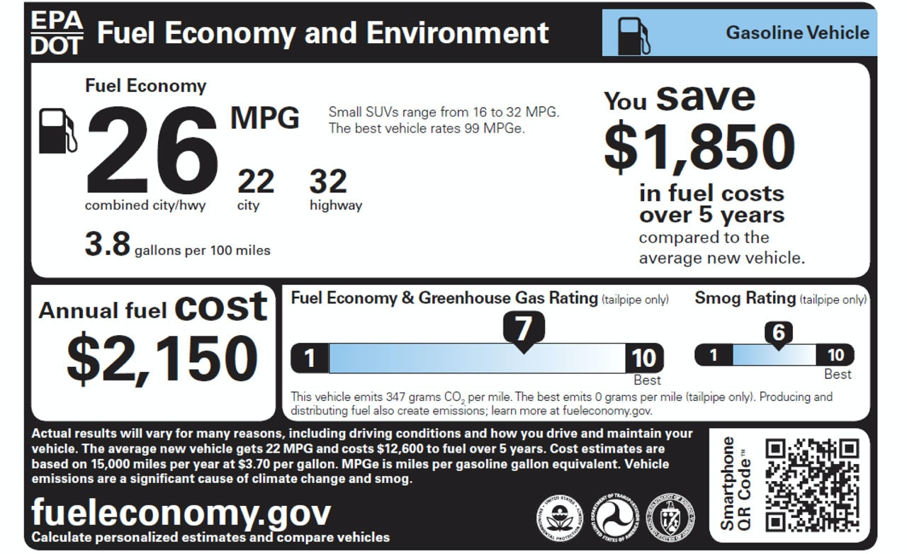 Fuel Economy Gov >> Can We Design A Better Fuel Economy Label