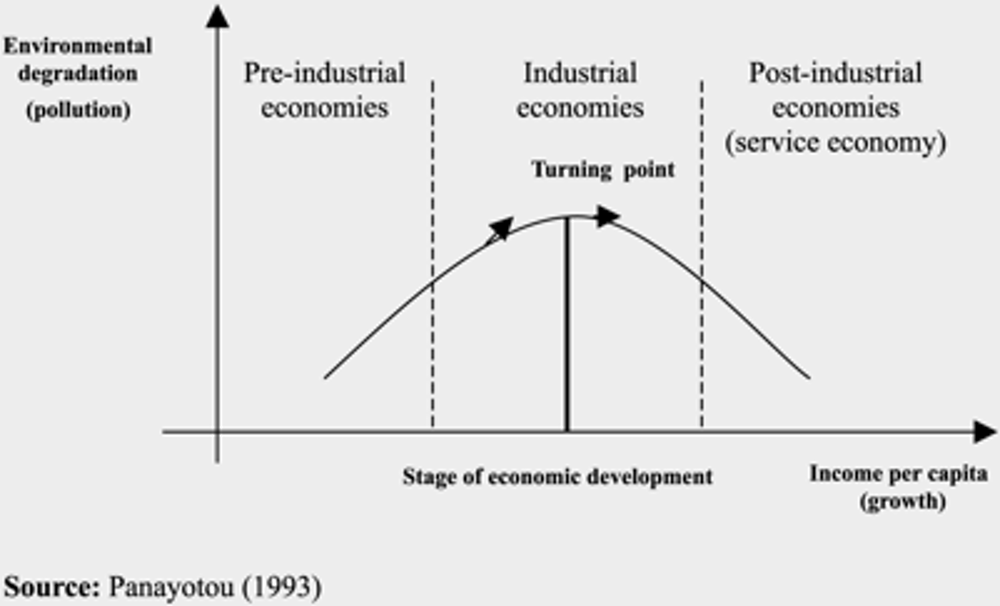 The 'fourth industrial revolution': potential and risks for