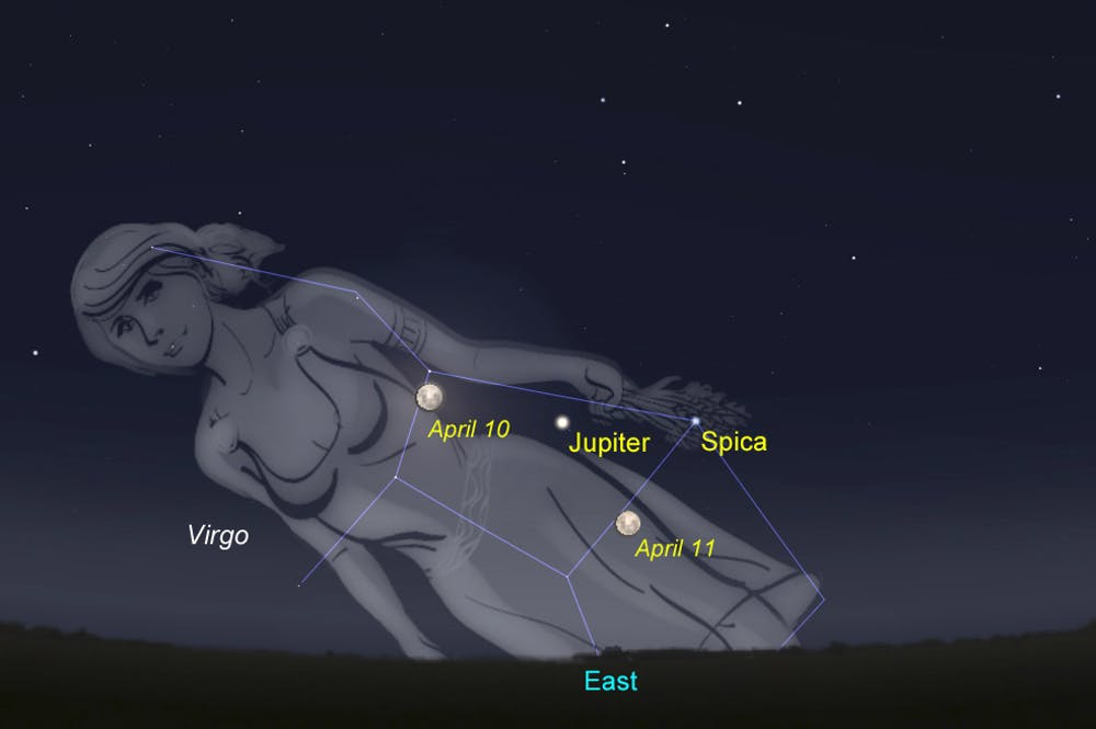 Follow the Moon to the stars and Jupiter