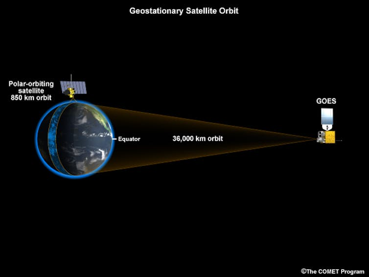 Watching The Planet Breathe Studying Earths Carbon Cycle From Space - Satellite from earth