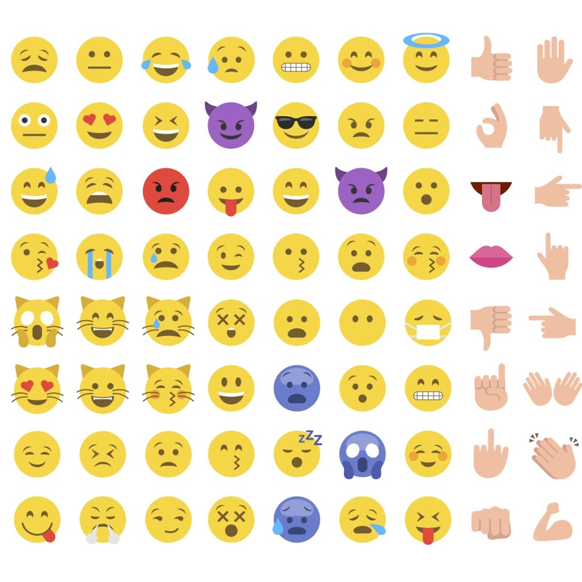 Terrific Why I Use Emoji In Research And Teaching Download Free Architecture Designs Scobabritishbridgeorg