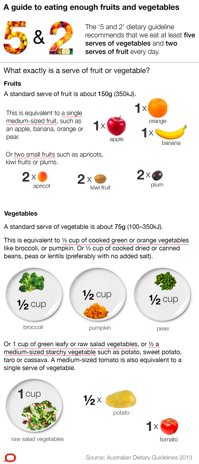 how to eat enough vegetables not to lose weight