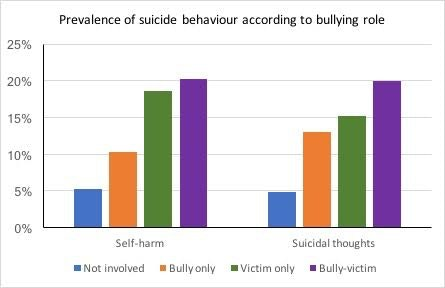 survivors of bullying a collective case A case study – a simple case of workplace bullying posted on june 9, 2011 by equalityedge a situation came to my attention yesterday morning and i thought it worthy of a case study on the blog, with some added questions for you sorry it is a bit longer than usual.