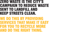Text Image of The City of Sydney's Zero Waste campaign.