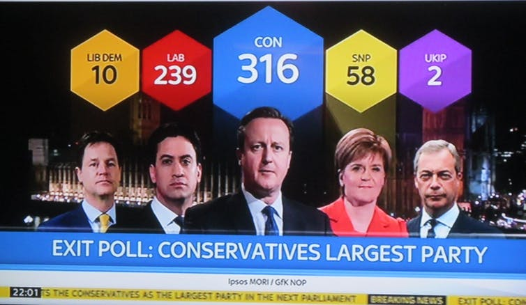 The poll that shocked a nation: election night, 2015.