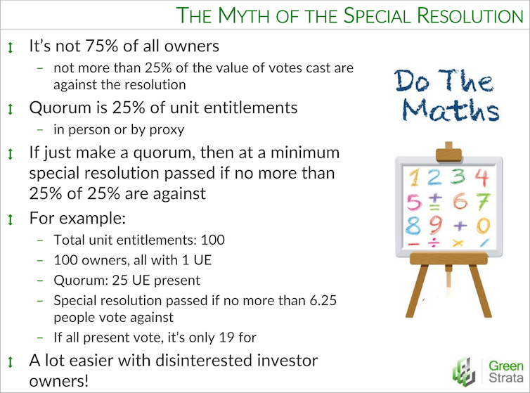 The myth of the special resolution