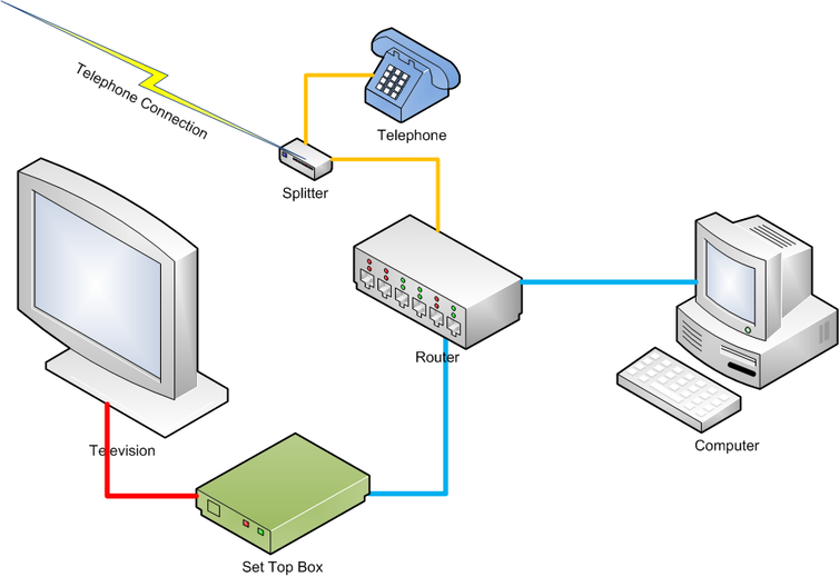 dsl cable wiring diagram explainer how internet routers work and why you should  explainer how internet routers work and why you should