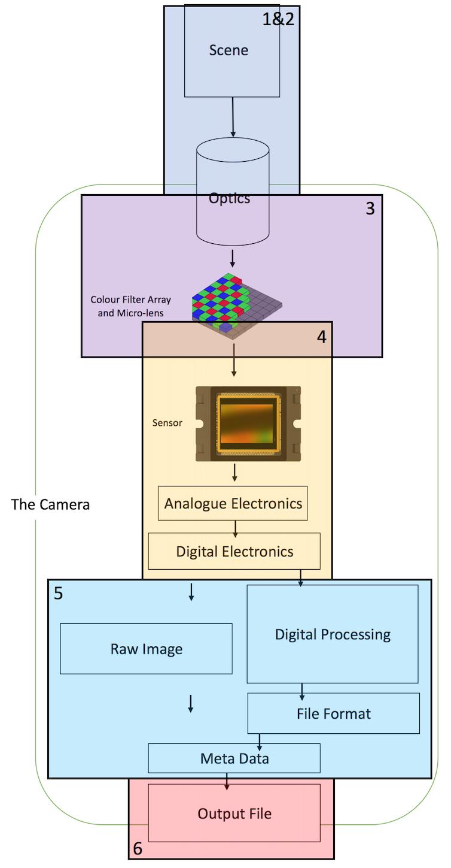 explainer: how law enforcement decodes your photos