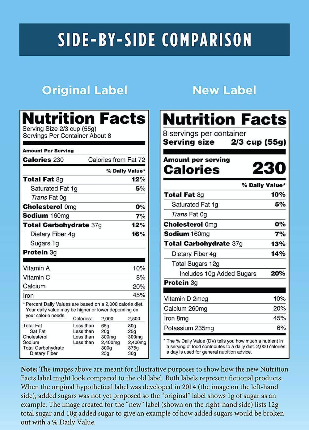 gluten free water shows absurdity of trend in labeling what s absent