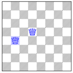 Add six queens to make eight, but ensure none are attacking each other: that's the '8-queens' completion problem. Author provided