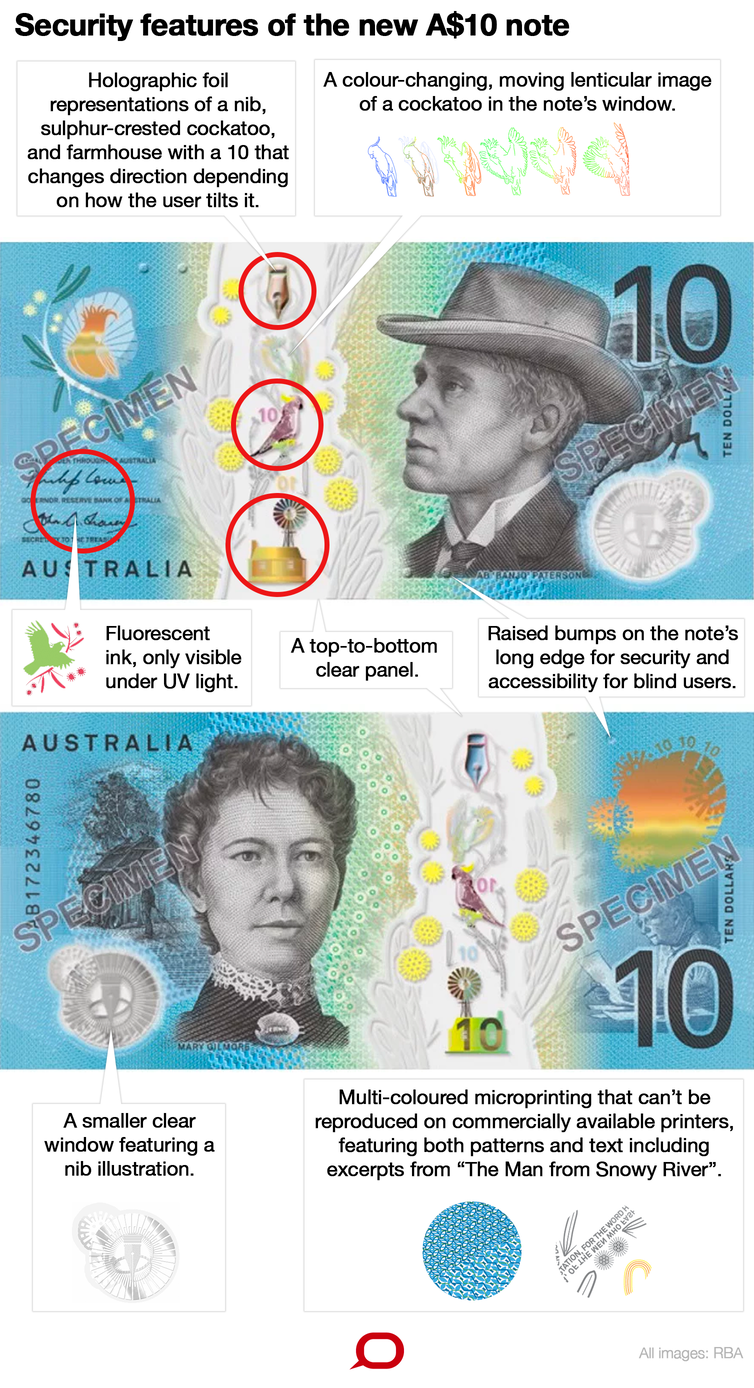 It may not be beautiful but the new ten dollar note is pretty secure