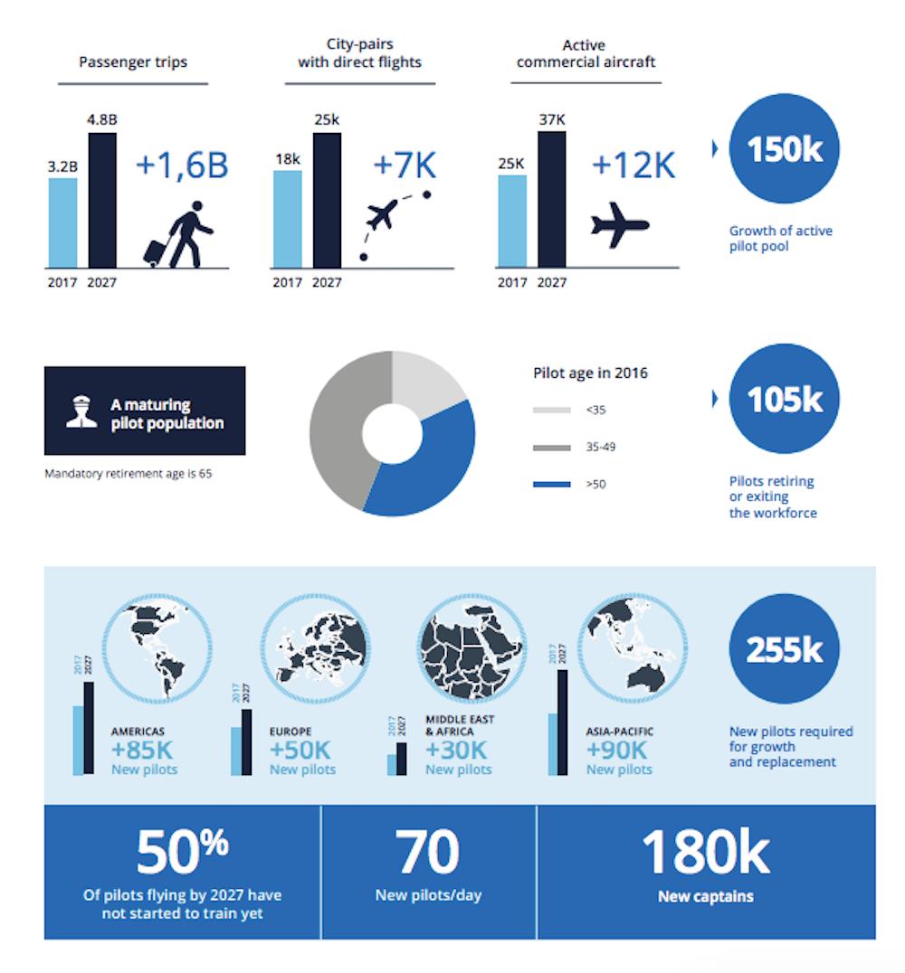 Ryanair crisis: aviation industry expert warns 600,000 new