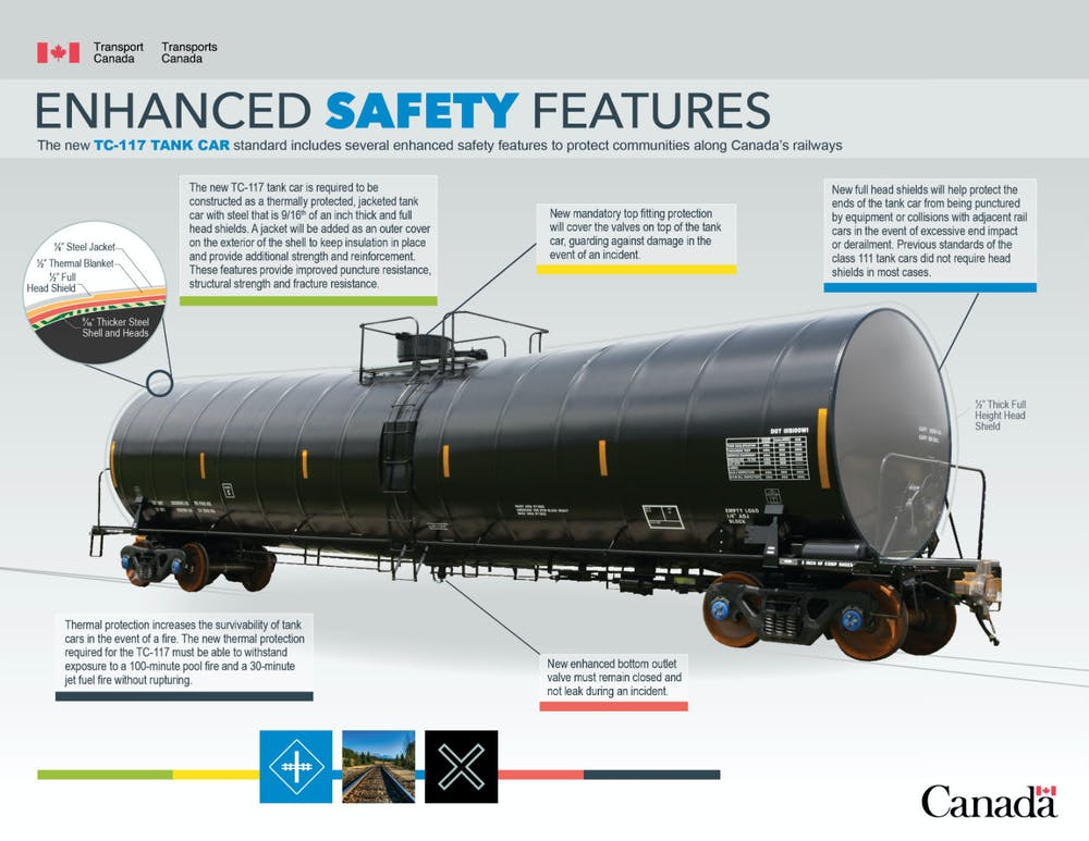 Technology to prevent rail disasters is in our hands
