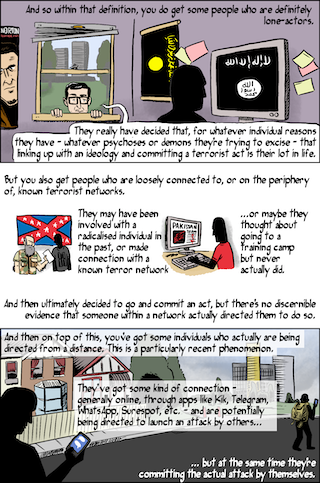 Comic Explainer What Is Lone Actor Terrorism