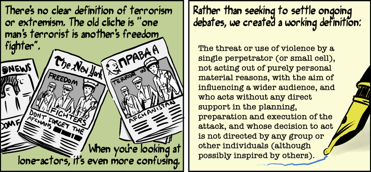 examples and definitions of terrorism Another example of defining terrorism in accordance with organizational structure and agendas would be the us department of defense's (dod) definition which states terrorism is the calculated use of violence or the threat of violence to inculcate fear intended to coerce or to intimidate governments or societies in the pursuit of goals.