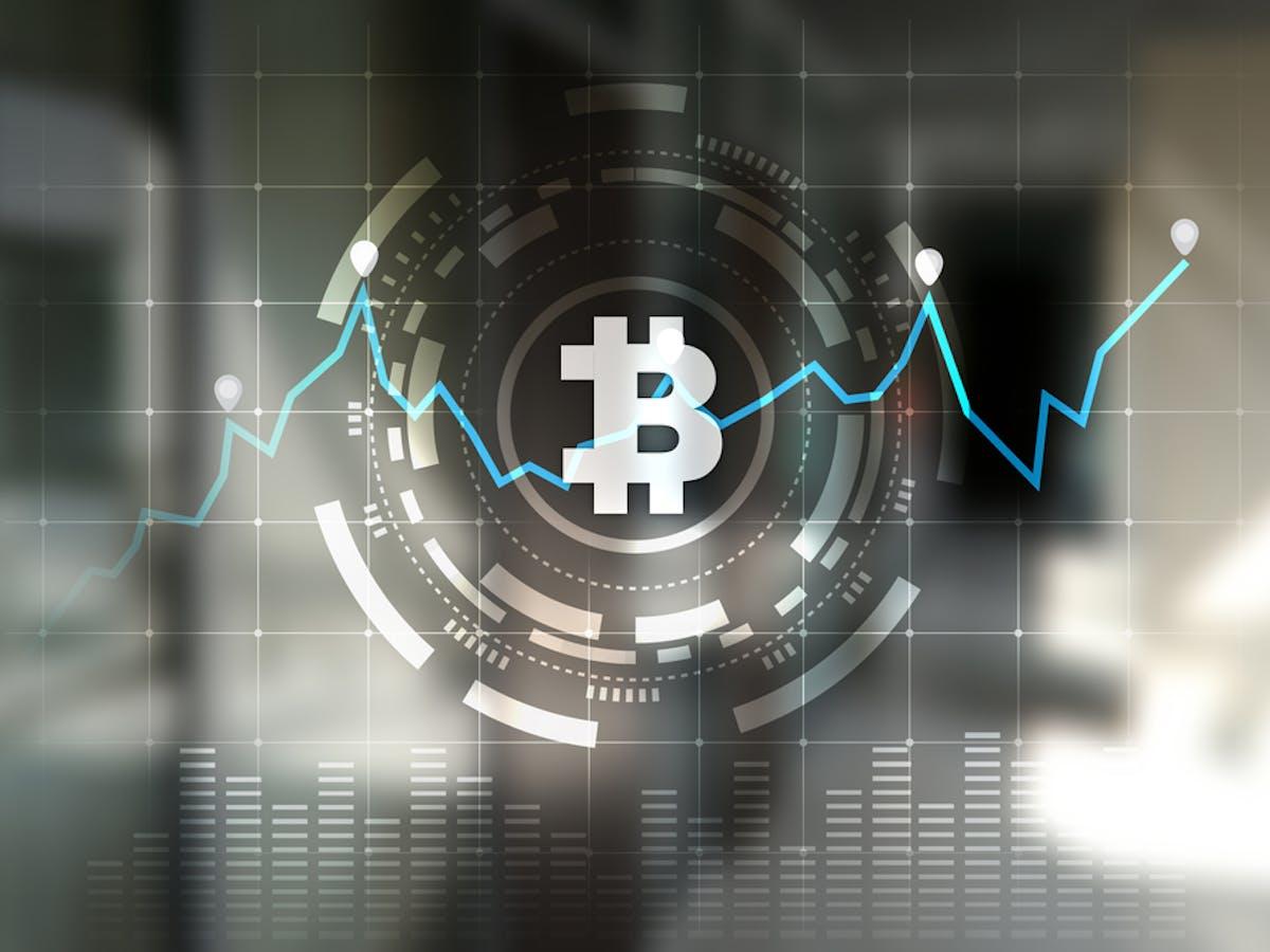 futures bitcoin market